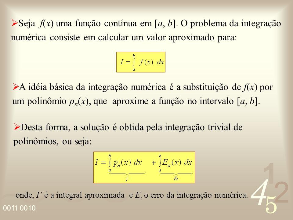 Seja f(x) uma função contínua em [a, b]. O problema da integração